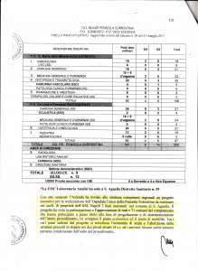 ASL Atto Aziendale3